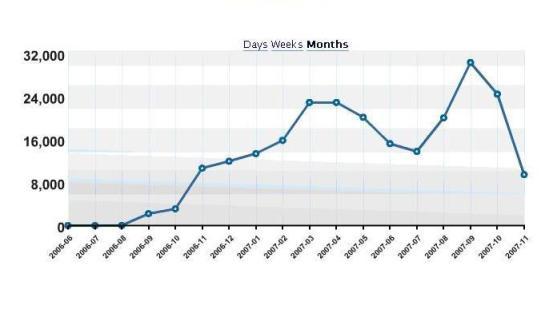 grafik-kunjungan-bulanan.jpg