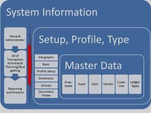 system-informasi-2